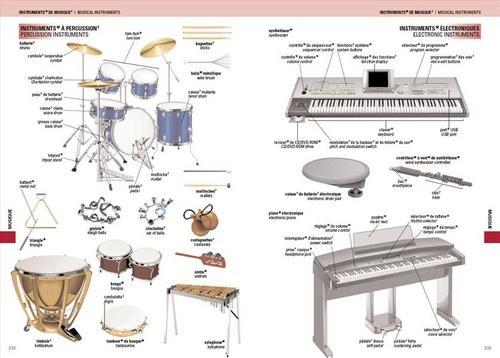Livre dictionnaire visuel junior anglais fran ais for Dans wiktionnaire